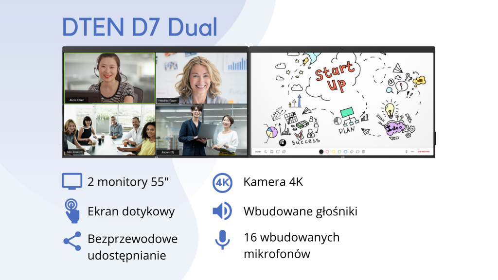DTEN D7 Dual